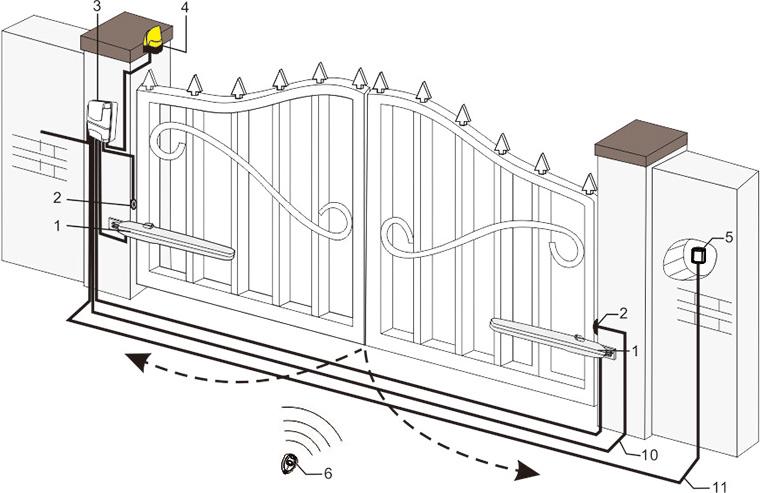 Swing Gate Opener F 600 Swing Gate Opener Foresee Garage